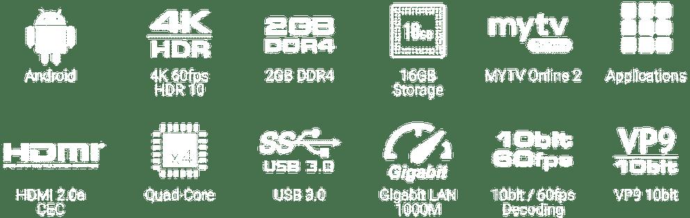 Dreamlink T3 Formuler Z8 Dual-Band Gigabit LAN